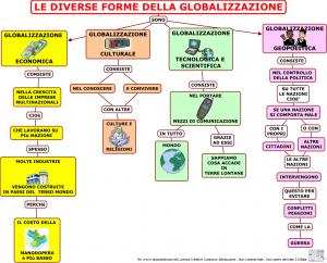 globalizzazione2