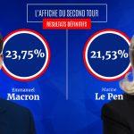 Francia: comunque andrà al ballottaggio sarà nera