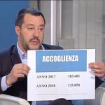 """GUAPPO DI CARTONE: BASTA LAVORARE PER """"COSE CHE INTERESSANO GLI ITALIANI""""!"""